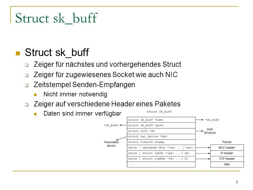 8 Struct sk_buff  Zeiger für nächstes und vorhergehendes Struct  Zeiger für zugewiesenes Socket wie auch NIC  Zeitstempel Senden-Empfangen Nicht im