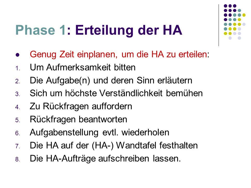 Phase 1: Erteilung der HA Genug Zeit einplanen, um die HA zu erteilen: 1.