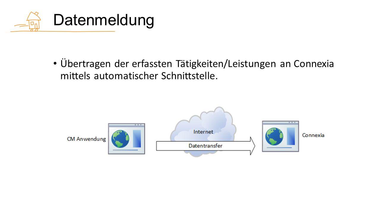 Datenmeldung Übertragen der erfassten Tätigkeiten/Leistungen an Connexia mittels automatischer Schnittstelle.