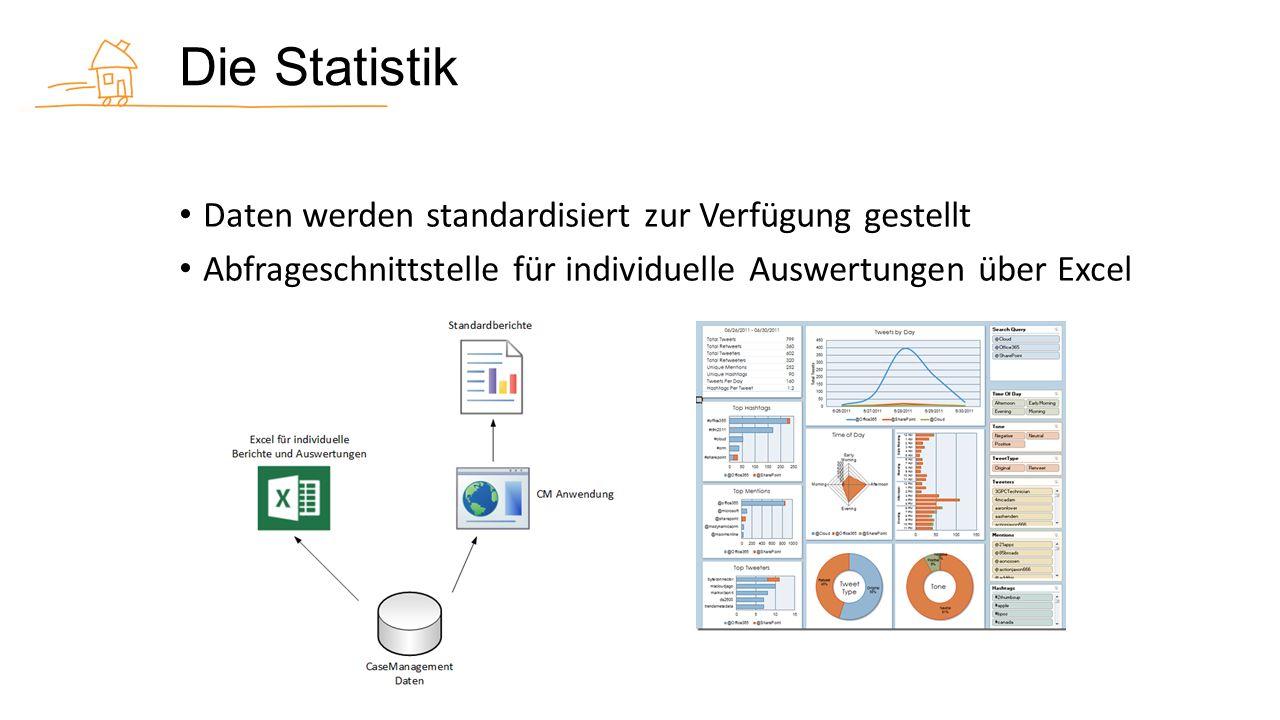 Die Statistik Daten werden standardisiert zur Verfügung gestellt Abfrageschnittstelle für individuelle Auswertungen über Excel