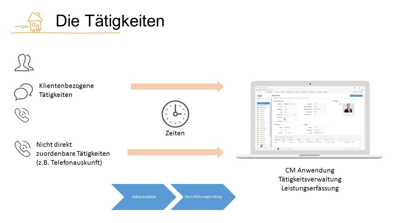 Die Tätigkeiten CM Anwendung Tätigkeitsverwaltung Leistungserfassung Klientenbezogene Tätigkeiten Nicht direkt zuordenbare Tätigkeiten (z.B.