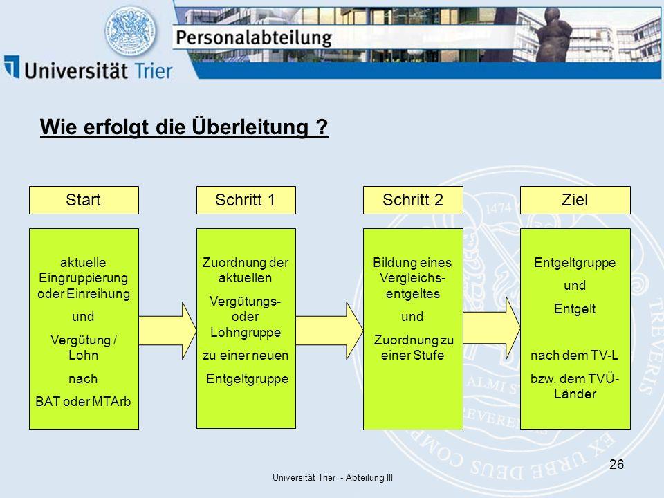 Universität Trier - Abteilung III 26 Wie erfolgt die Überleitung .