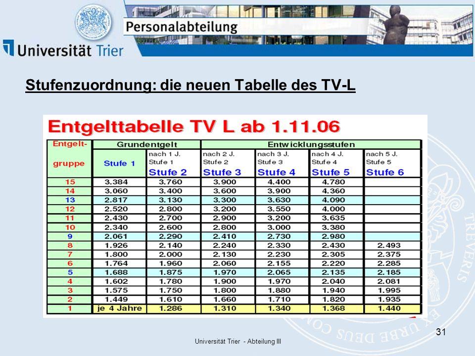 Universität Trier - Abteilung III 31 Stufenzuordnung: die neuen Tabelle des TV-L