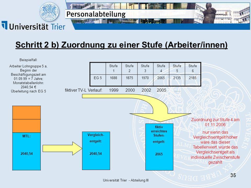 Universität Trier - Abteilung III 35 Schritt 2 b) Zuordnung zu einer Stufe (Arbeiter/innen) MTL: 2040,54 Beispielfall: Arbeiter Lohngruppe 5 a, Beginn der Beschäftigungszeit am 01.09.99 = 7 Jahre; Monatstabellenlohn: 2040,54 € Überleitung nach EG 5 Vergleich- entgelt: 2040,54 Stufe 1 Stufe 2 Stufe 3 Stufe 4 Stufe 5 Stufe 6 EG 5168818751970206521352185 fiktiver TV-L Verlauf: 1999 2000 2002 2005......