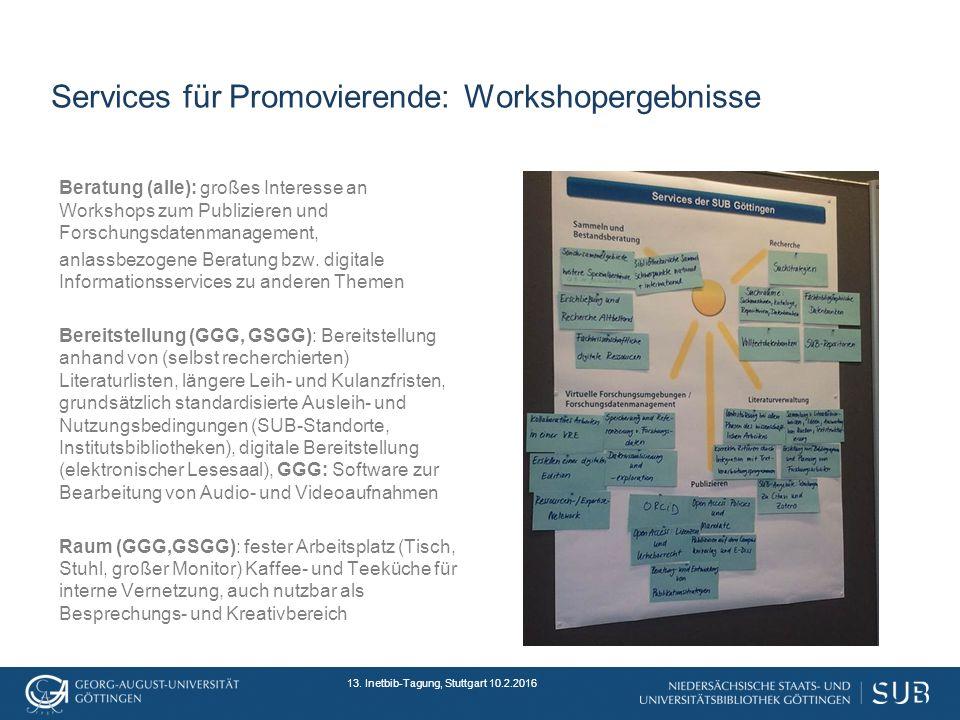 Services für Promovierende: Workshopergebnisse Beratung (alle): großes Interesse an Workshops zum Publizieren und Forschungsdatenmanagement, anlassbezogene Beratung bzw.
