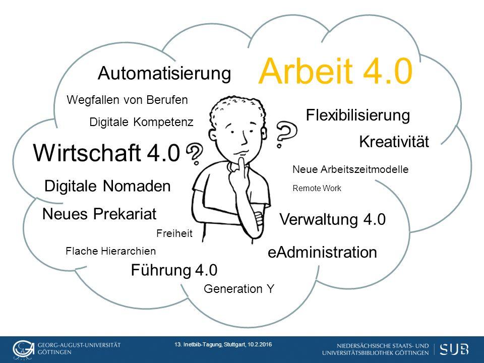 13. Inetbib-Tagung, Stuttgart, 10.2.2016 Wirtschaft 4.0 Verwaltung 4.0 Führung 4.0 Arbeit 4.0 Automatisierung Flexibilisierung Digitale Kompetenz Wegf