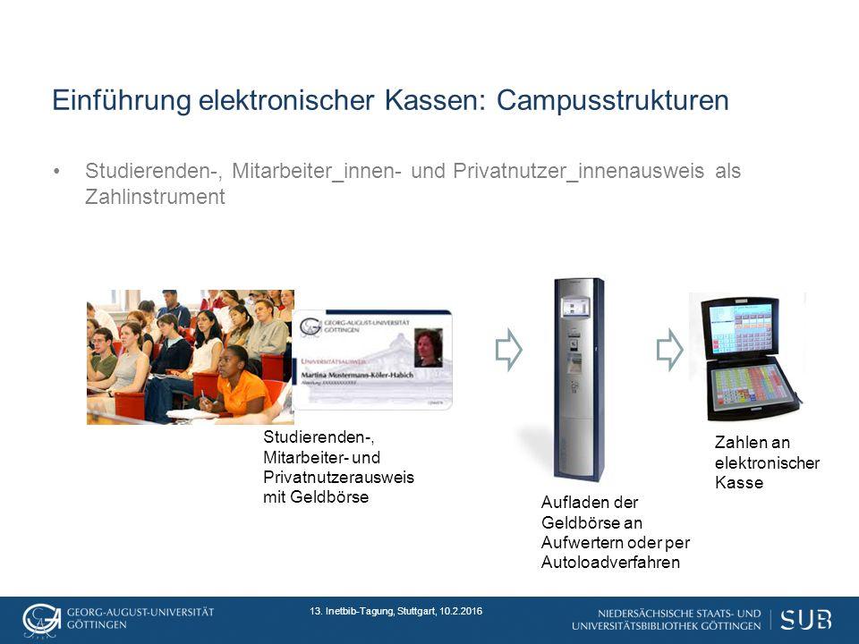 Einführung elektronischer Kassen: Campusstrukturen Studierenden-, Mitarbeiter_innen- und Privatnutzer_innenausweis als Zahlinstrument 13.