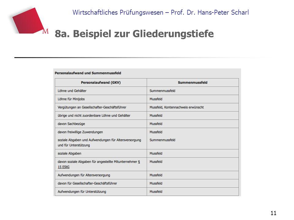 11 Wirtschaftliches Prüfungswesen – Prof. Dr. Hans-Peter Scharl 8a. Beispiel zur Gliederungstiefe