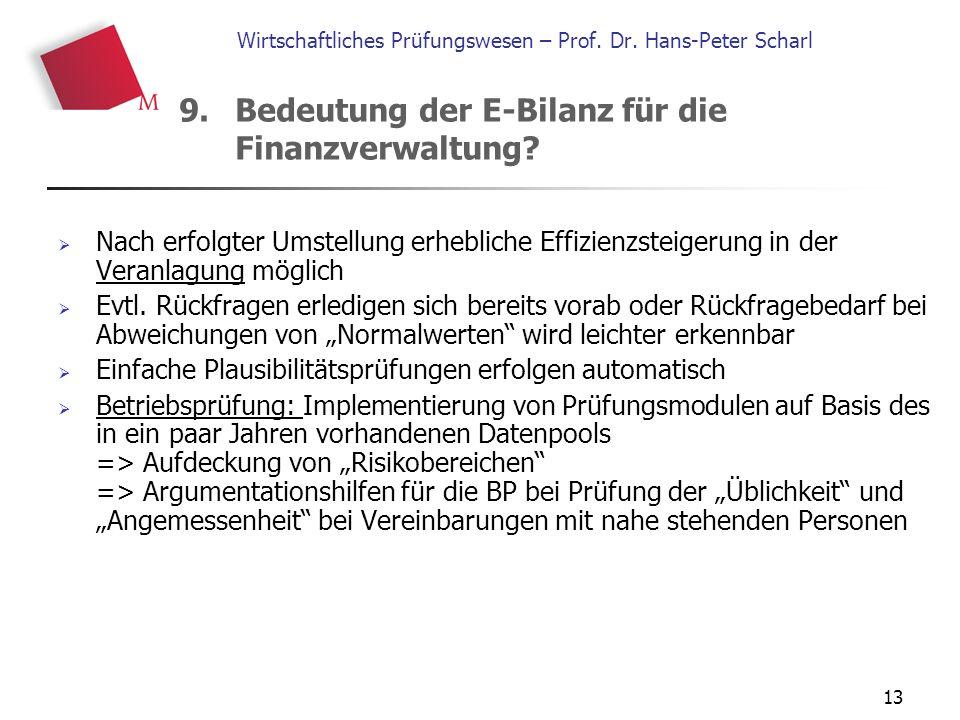 13 Wirtschaftliches Prüfungswesen – Prof. Dr. Hans-Peter Scharl  Nach erfolgter Umstellung erhebliche Effizienzsteigerung in der Veranlagung möglich