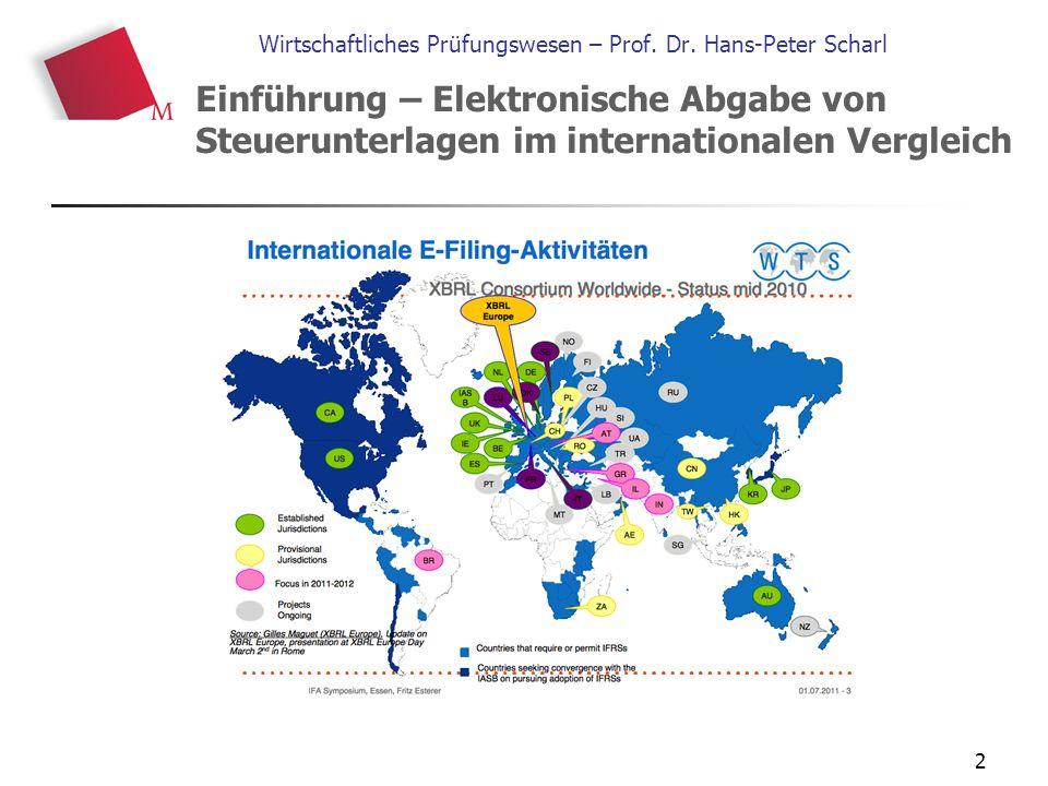 2 Wirtschaftliches Prüfungswesen – Prof. Dr. Hans-Peter Scharl Einführung – Elektronische Abgabe von Steuerunterlagen im internationalen Vergleich