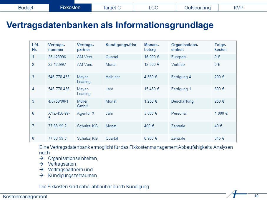 10 Kostenmanagement Budget Fixkosten Target C LCC Outsourcing KVP Vertragsdatenbanken als Informationsgrundlage Lfd. Nr. Vertrags- nummer Vertrags- pa