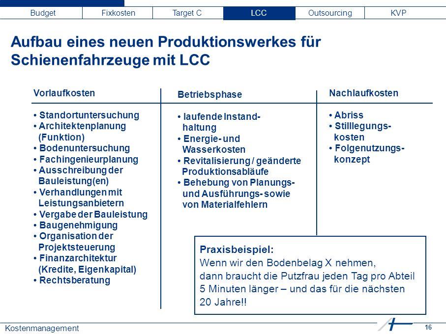 16 Kostenmanagement Budget Fixkosten Target C LCC Outsourcing KVP Vorlaufkosten Standortuntersuchung Architektenplanung (Funktion) Bodenuntersuchung F