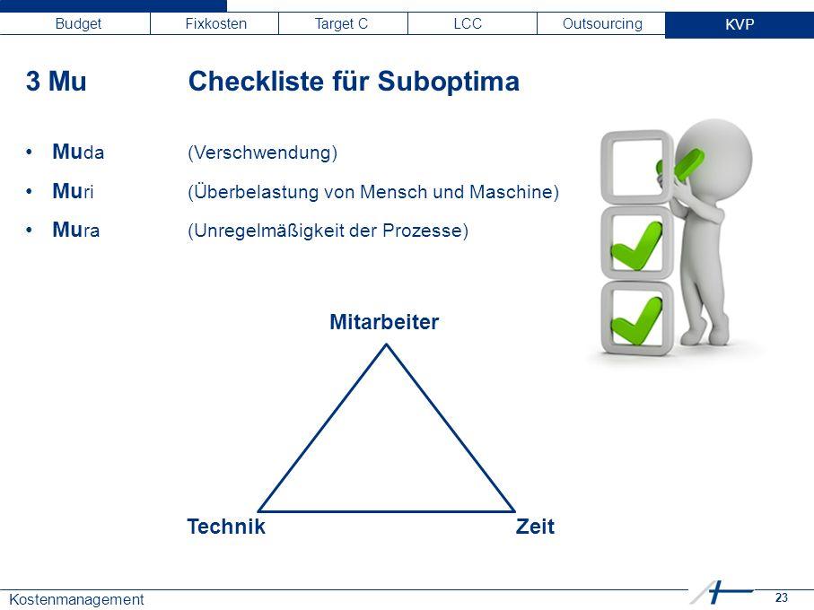 23 Kostenmanagement Budget Fixkosten Target C LCC Outsourcing KVP 3 Mu Checkliste für Suboptima Mu da (Verschwendung) Mu ri (Überbelastung von Mensch