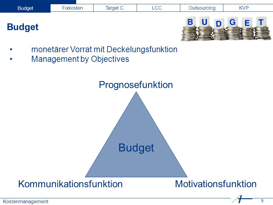 5 Kostenmanagement Budget Fixkosten Target C LCC Outsourcing KVP Budget monetärer Vorrat mit Deckelungsfunktion Management by Objectives Budget Prognosefunktion Motivationsfunktion Kommunikationsfunktion Budget