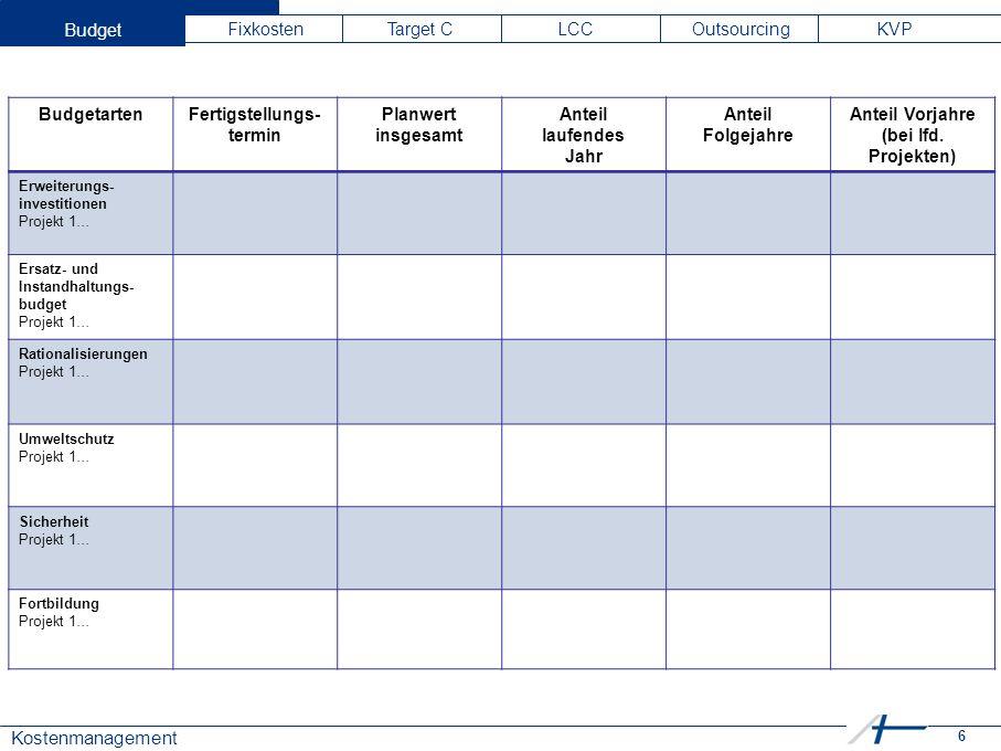 6 Kostenmanagement Budget Fixkosten Target C LCC Outsourcing KVP BudgetartenFertigstellungs- termin Planwert insgesamt Anteil laufendes Jahr Anteil Folgejahre Anteil Vorjahre (bei lfd.