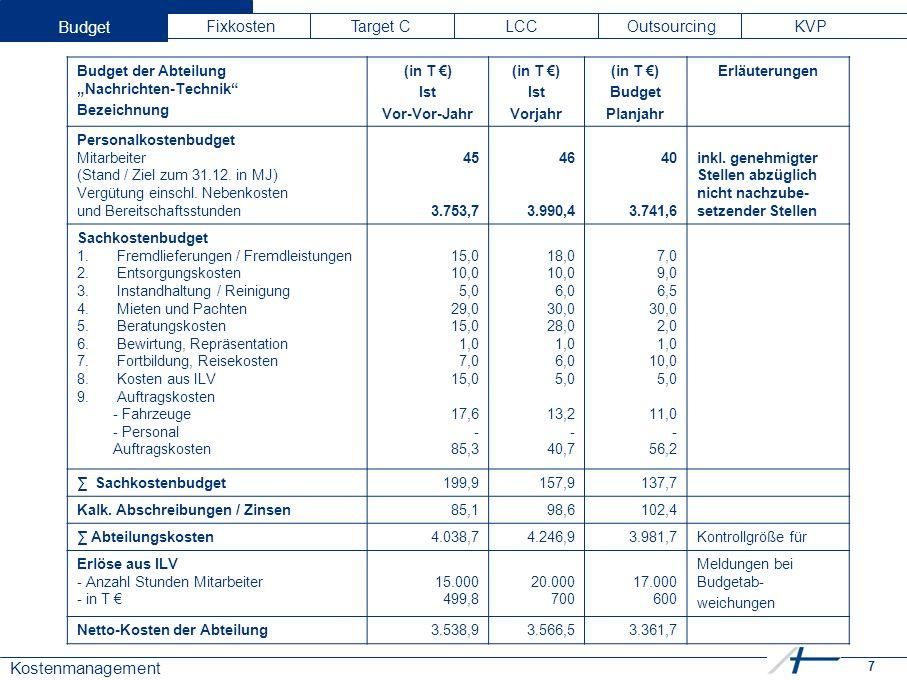 """7 Kostenmanagement Budget Fixkosten Target C LCC Outsourcing KVP Budget der Abteilung """"Nachrichten-Technik Bezeichnung (in T €) Ist Vor-Vor-Jahr (in T €) Ist Vorjahr (in T €) Budget Planjahr Erläuterungen Personalkostenbudget Mitarbeiter (Stand / Ziel zum 31.12."""