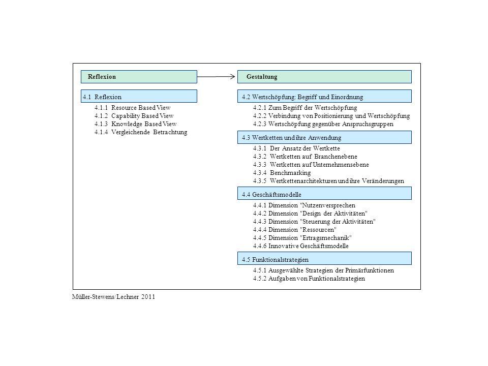4.1 Reflexion 4.1.1 Resource Based View 4.1.2 Capability Based View 4.1.3 Knowledge Based View 4.1.4 Vergleichende Betrachtung 4.2 Wertschöpfung: Begriff und Einordnung 4.3 Wertketten und ihre Anwendung 4.4 Geschäftsmodelle 4.5 Funktionalstrategien 4.2.1 Zum Begriff der Wertschöpfung 4.2.2 Verbindung von Positionierung und Wertschöpfung 4.2.3 Wertschöpfung gegenüber Anspruchsgruppen 4.3.1 Der Ansatz der Wertkette 4.3.2 Wertketten auf Branchenebene 4.3.3 Wertketten auf Unternehmensebene 4.3.4 Benchmarking 4.3.5 Wertkettenarchitekturen und ihre Veränderungen 4.4.1 Dimension Nutzenversprechen 4.4.2 Dimension Design der Aktivitäten 4.4.3 Dimension Steuerung der Aktivitäten 4.4.4 Dimension Ressourcen 4.4.5 Dimension Ertragsmechanik 4.4.6 Innovative Geschäftsmodelle 4.5.1 Ausgewählte Strategien der Primärfunktionen 4.5.2 Aufgaben von Funktionalstrategien ReflexionGestaltung Müller-Stewens/Lechner 2011