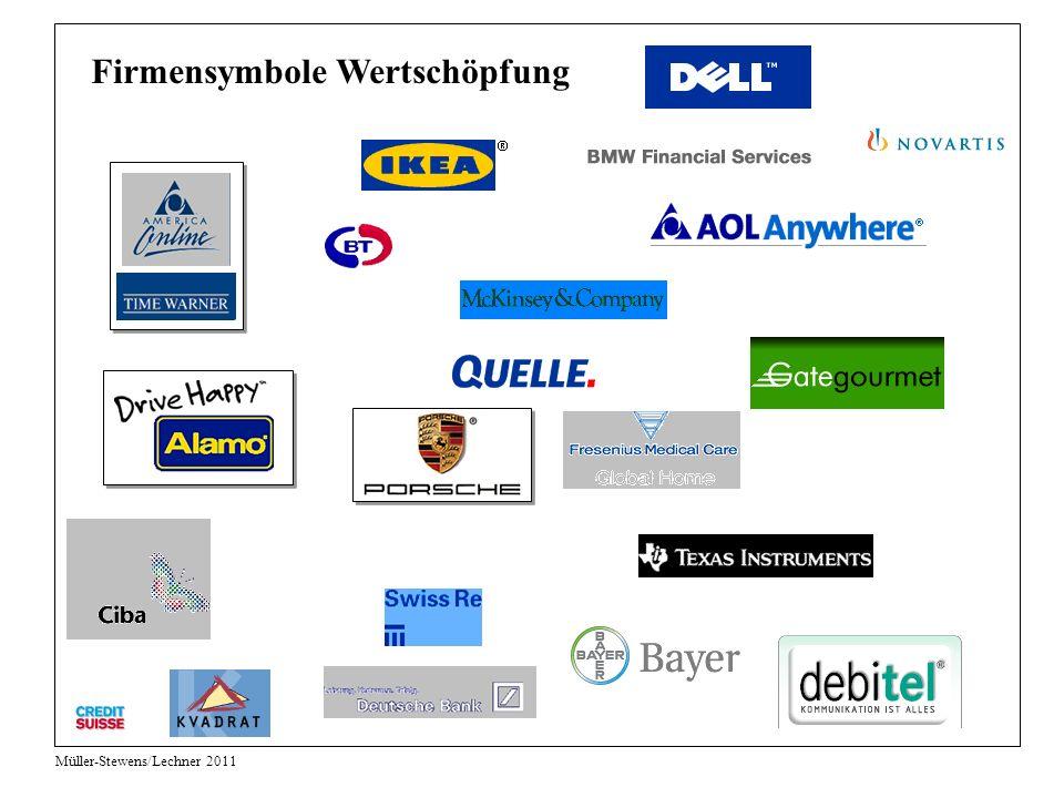 Firmensymbole Wertschöpfung Müller-Stewens/Lechner 2011
