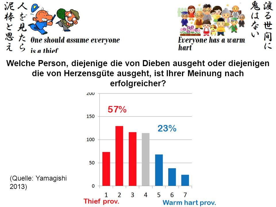 (Quelle: Yamagishi 2013) Welches Sprichwort entspricht Ihrer Meinung nach eher der Realität.