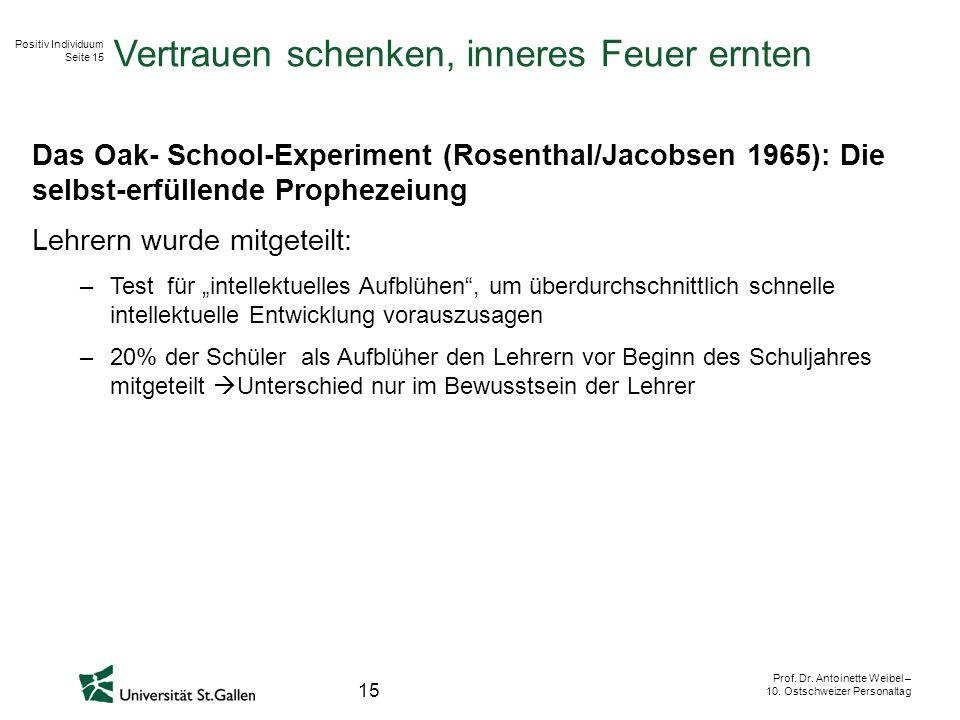 Positiv Individuum Seite 15 Prof. Dr. Antoinette Weibel – 10.