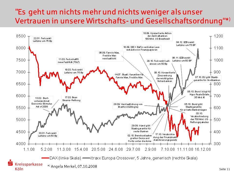 Seite 11 Es geht um nichts mehr und nichts weniger als unser Vertrauen in unsere Wirtschafts- und Gesellschaftsordnung * ) * ) Angela Merkel, 07.10.2008