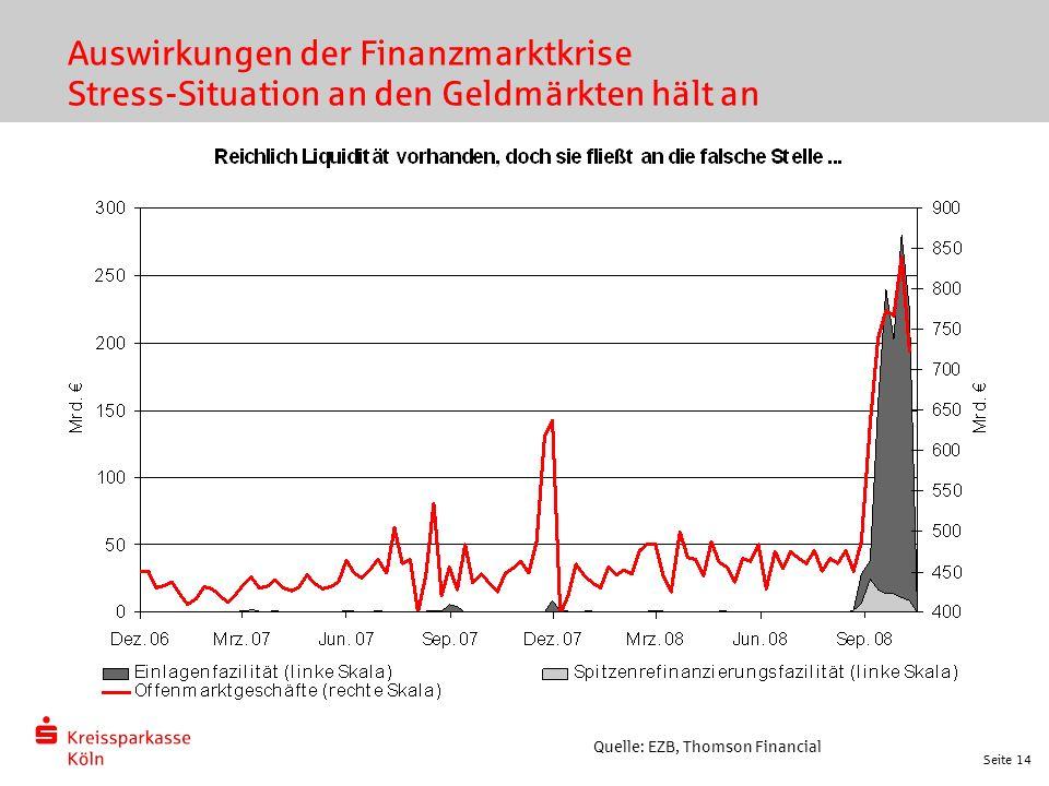 Seite 14 Auswirkungen der Finanzmarktkrise Stress-Situation an den Geldmärkten hält an Quelle: EZB, Thomson Financial