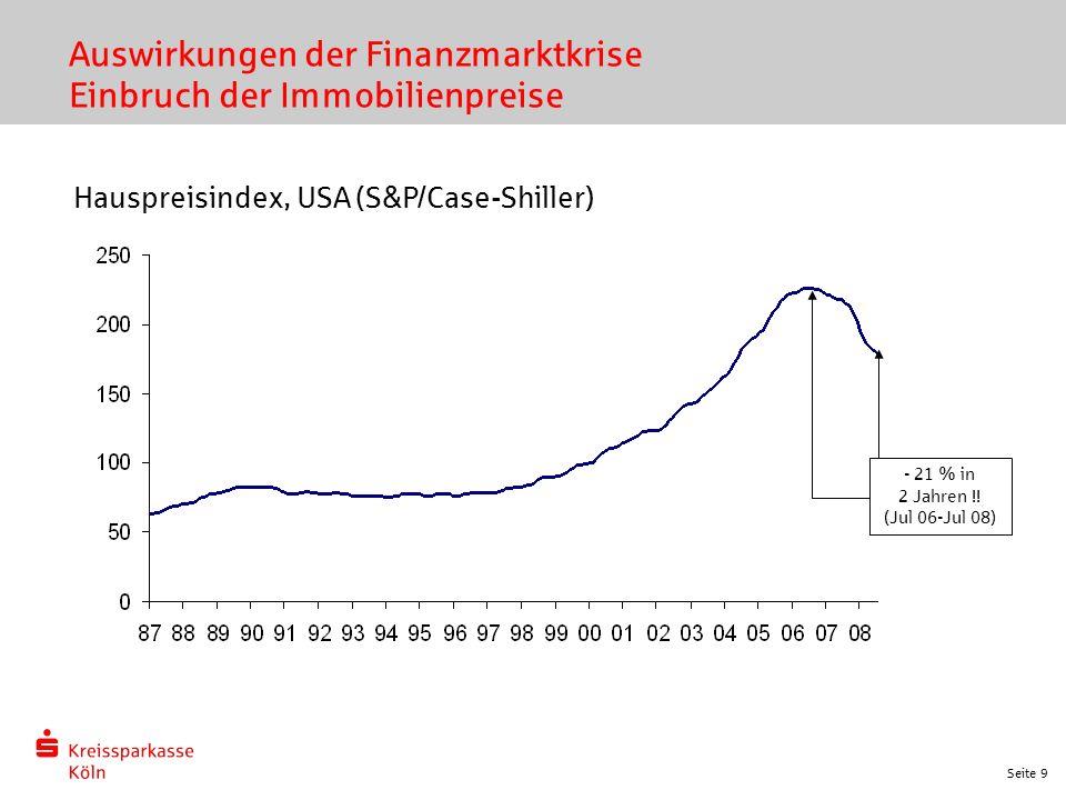 Seite 9 Auswirkungen der Finanzmarktkrise Einbruch der Immobilienpreise Hauspreisindex, USA (S&P/Case-Shiller) - 21 % in 2 Jahren !! (Jul 06-Jul 08)