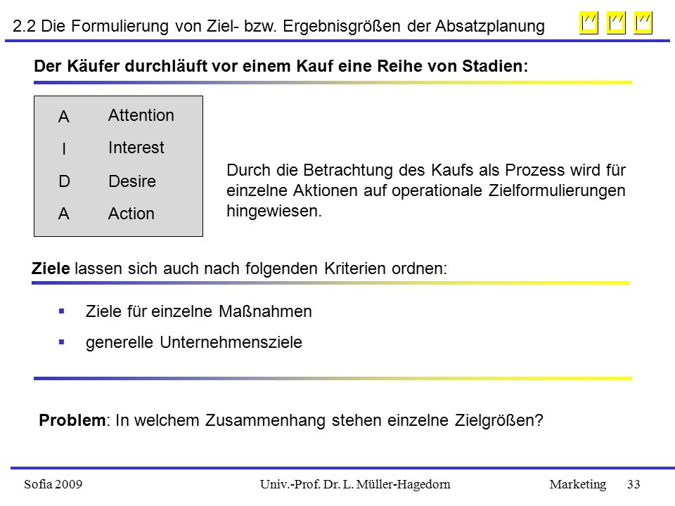 Sofia 2009Marketing 33Univ.-Prof.Dr. L. Müller-Hagedorn 2.2 Die Formulierung von Ziel- bzw.