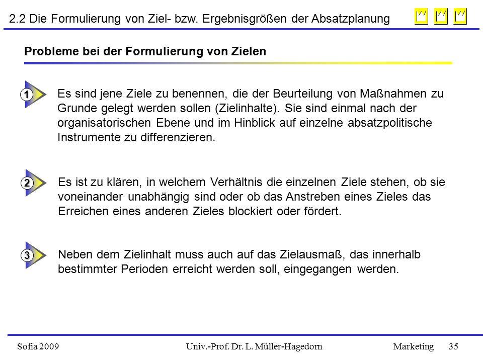 Sofia 2009Marketing 35Univ.-Prof.Dr. L. Müller-Hagedorn 2.2 Die Formulierung von Ziel- bzw.