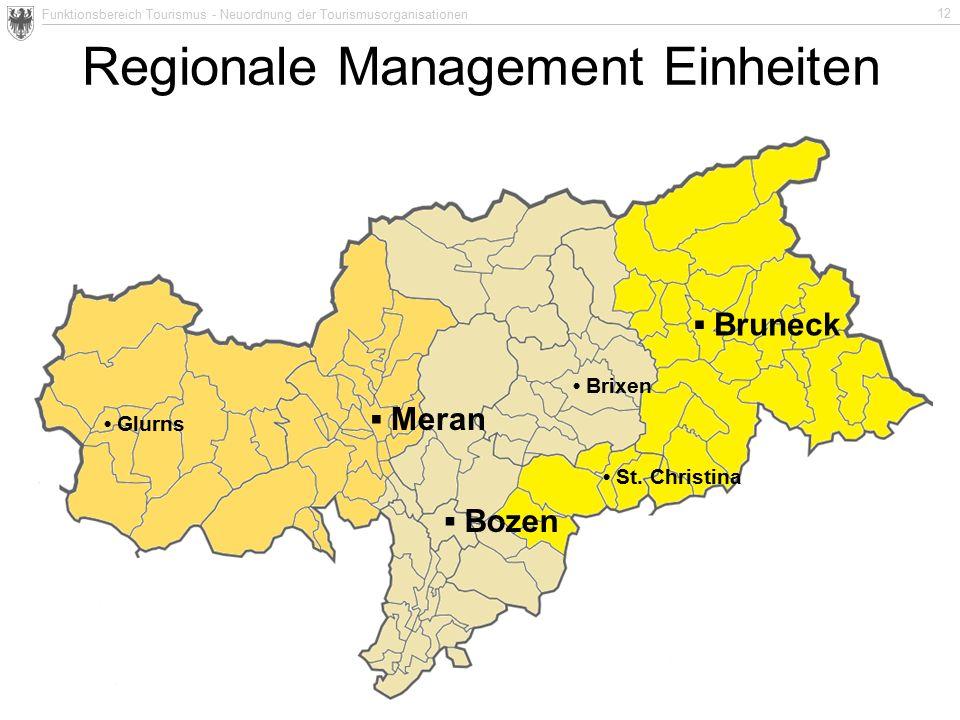 Funktionsbereich Tourismus - Neuordnung der Tourismusorganisationen 12 Regionale Management Einheiten Glurns Brixen St. Christina ▪ Meran ▪ Bozen ▪ Br
