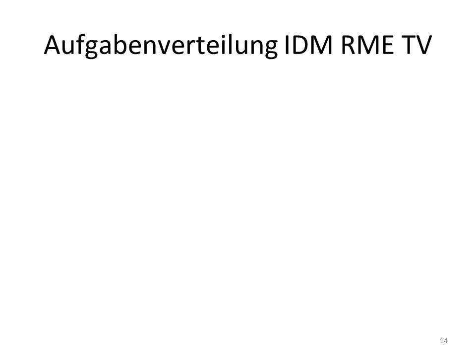 14 Aufgabenverteilung IDM RME TV Basismodell der Aufgabenverteilung durch Brandlogic.Anpassung und Ergänzung durch AG Tourismus. Prüfung und Finalisie