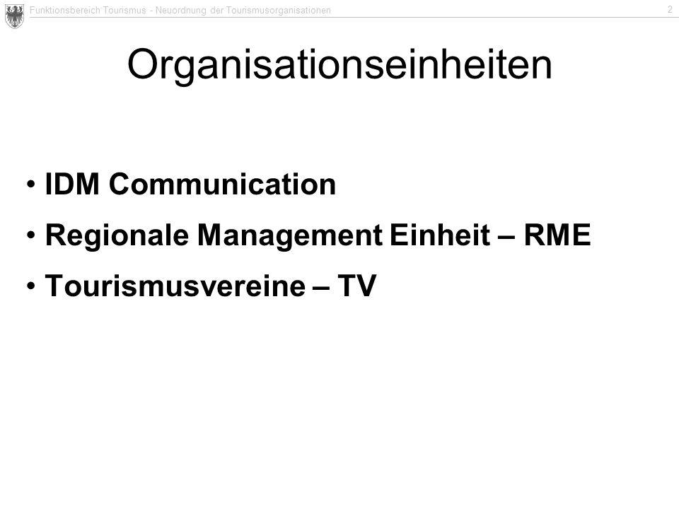 Funktionsbereich Tourismus - Neuordnung der Tourismusorganisationen 3 Organigramm und Kommunikationswege IDM (Communication) (key account Tourismusmanagement) RME 1 RME 2 TV 1 – TV 2 – TV 3 ….