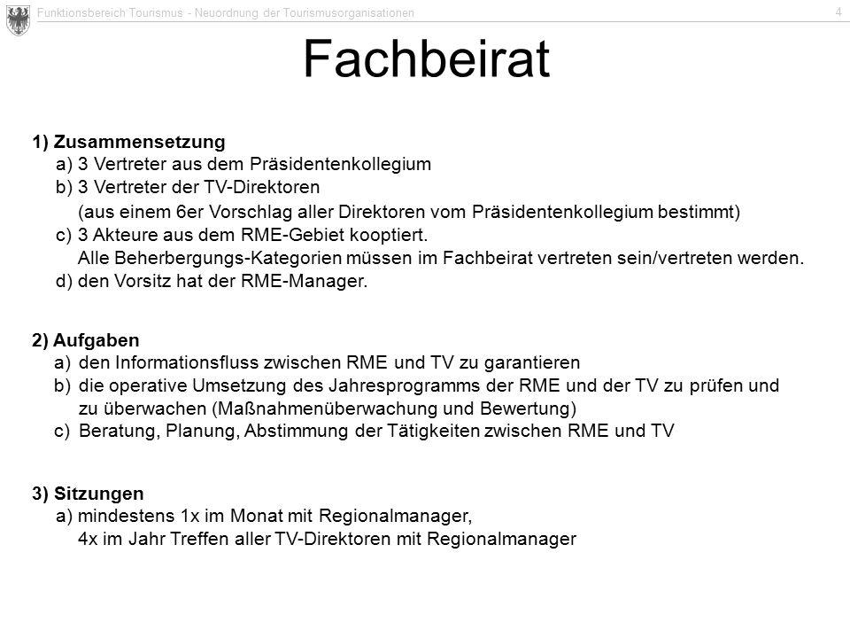 15 Aufgabenverteilung IDM RME TV IDM RME TV