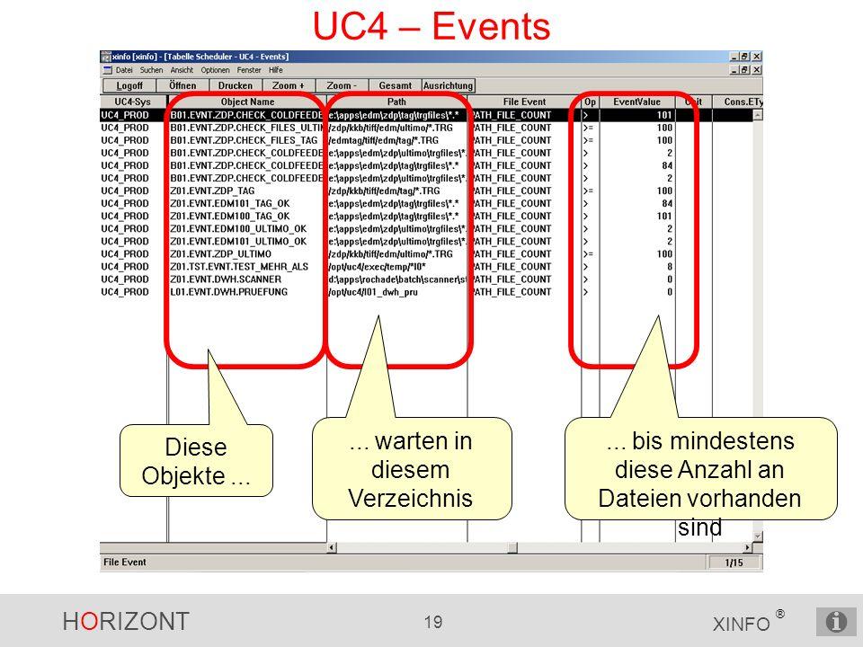 HORIZONT 19 XINFO ® UC4 – Events Diese Objekte...... warten in diesem Verzeichnis... bis mindestens diese Anzahl an Dateien vorhanden sind