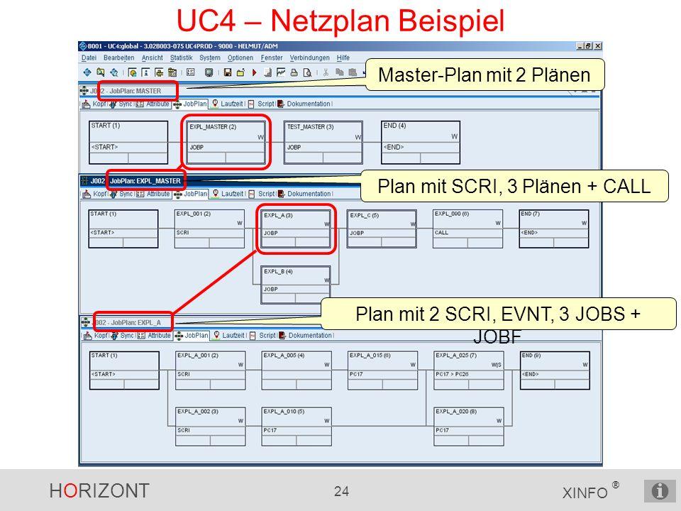 HORIZONT 24 XINFO ® UC4 – Netzplan Beispiel Master-Plan mit 2 Plänen Plan mit SCRI, 3 Plänen + CALL Plan mit 2 SCRI, EVNT, 3 JOBS + JOBF