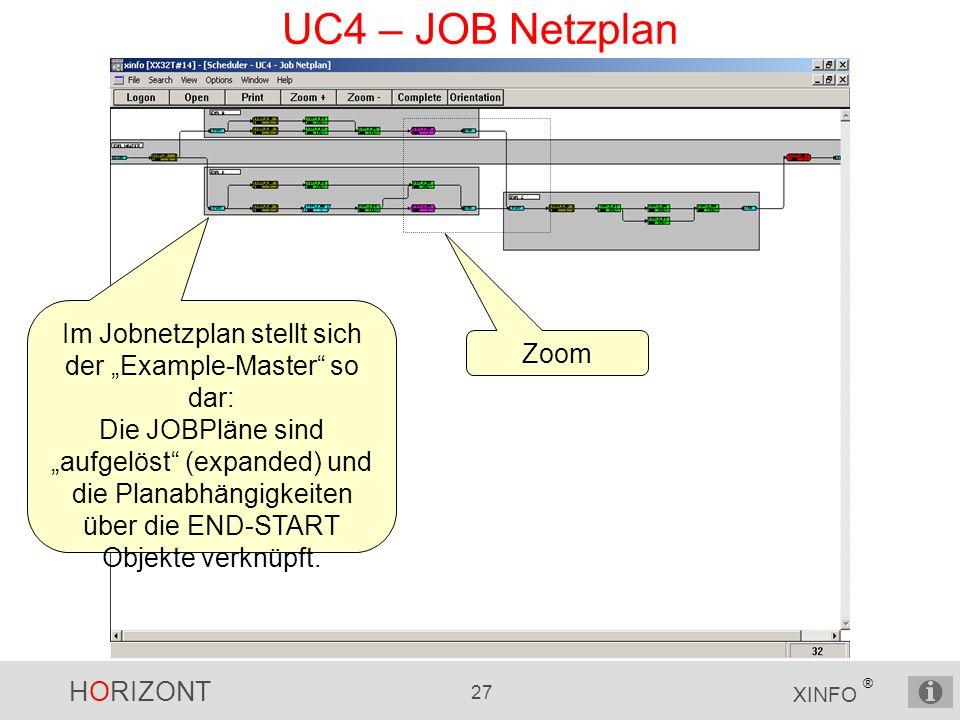 """HORIZONT 27 XINFO ® UC4 – JOB Netzplan Zoom Im Jobnetzplan stellt sich der """"Example-Master so dar: Die JOBPläne sind """"aufgelöst (expanded) und die Planabhängigkeiten über die END-START Objekte verknüpft."""