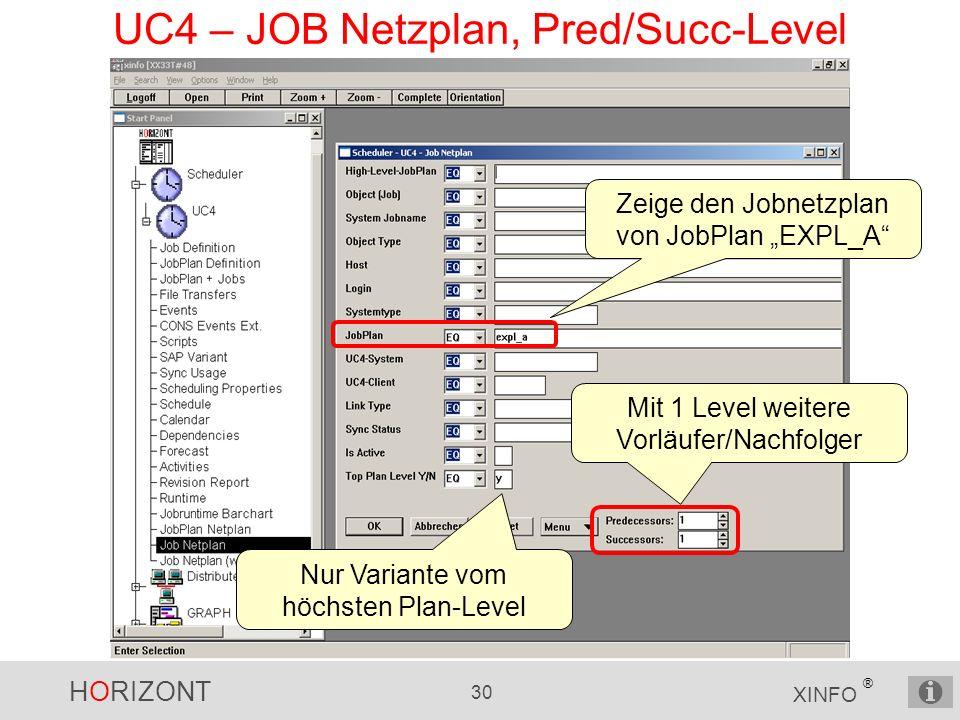 """HORIZONT 30 XINFO ® UC4 – JOB Netzplan, Pred/Succ-Level Zeige den Jobnetzplan von JobPlan """"EXPL_A Mit 1 Level weitere Vorläufer/Nachfolger Nur Variante vom höchsten Plan-Level"""