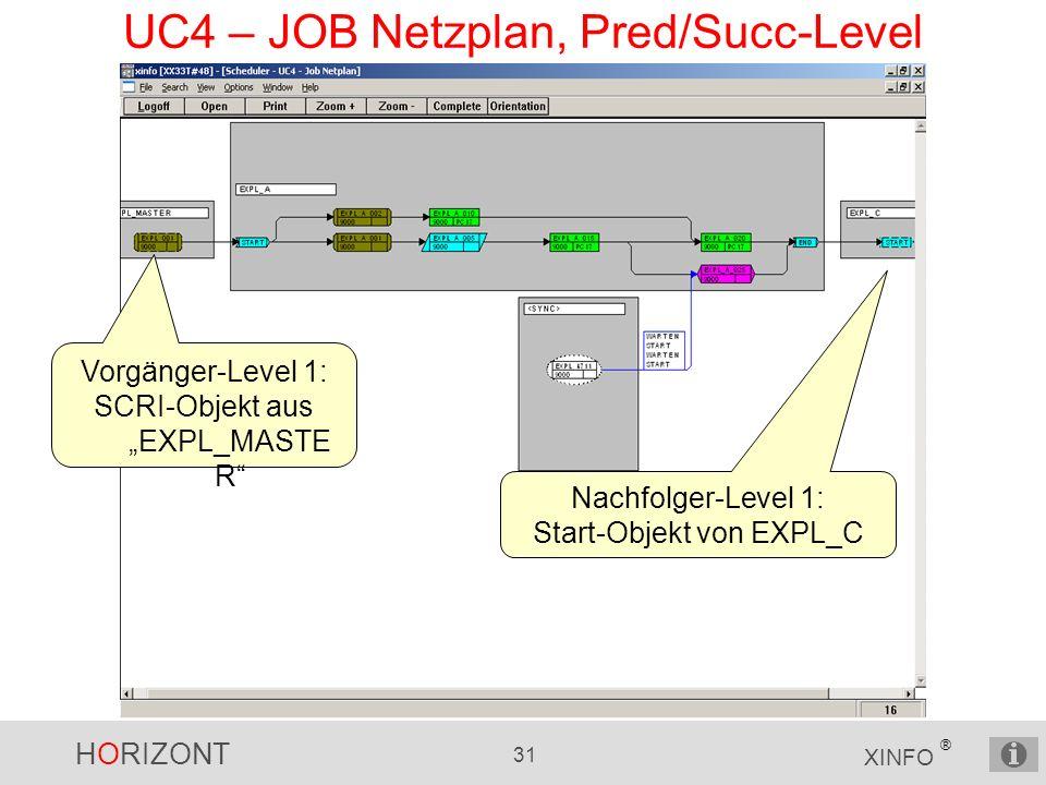 """HORIZONT 31 XINFO ® UC4 – JOB Netzplan, Pred/Succ-Level Vorgänger-Level 1: SCRI-Objekt aus """"EXPL_MASTE R Nachfolger-Level 1: Start-Objekt von EXPL_C"""