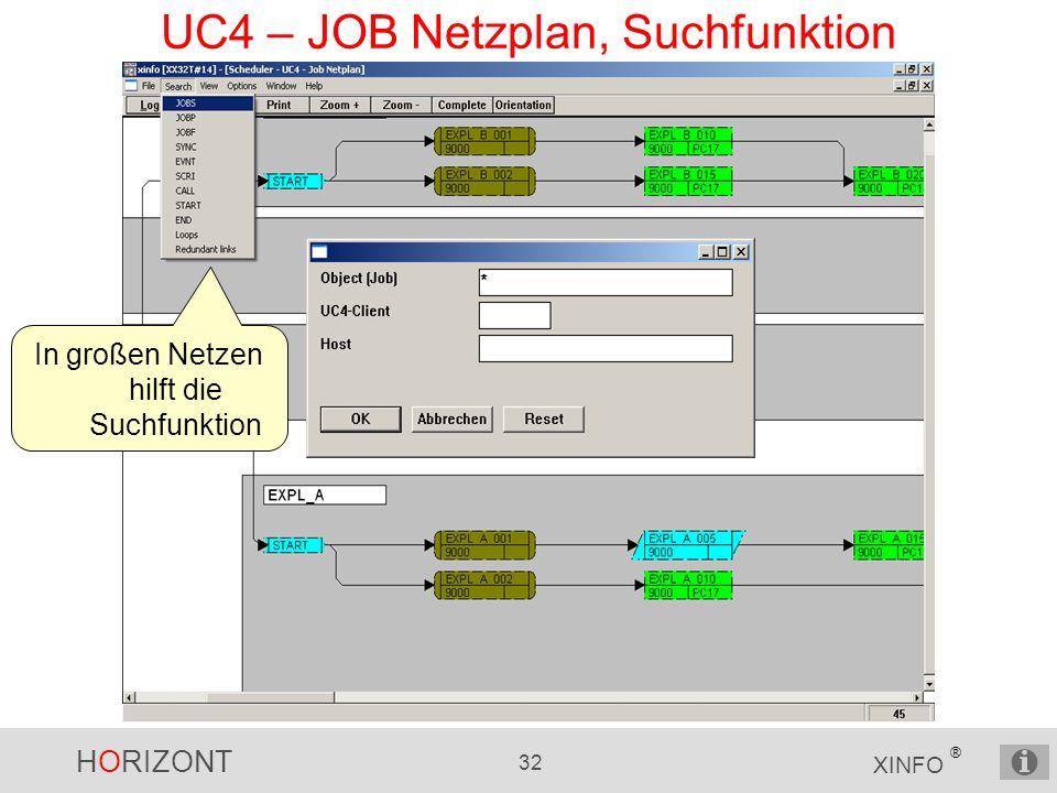 HORIZONT 32 XINFO ® UC4 – JOB Netzplan, Suchfunktion In großen Netzen hilft die Suchfunktion