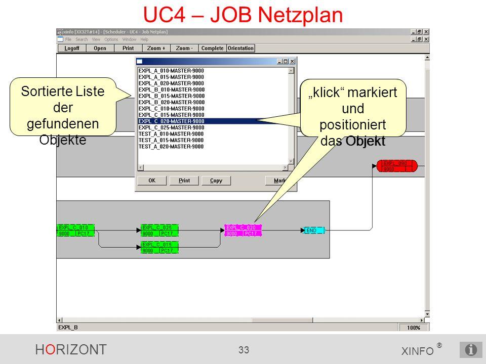 """HORIZONT 33 XINFO ® UC4 – JOB Netzplan Sortierte Liste der gefundenen Objekte """"klick markiert und positioniert das Objekt"""