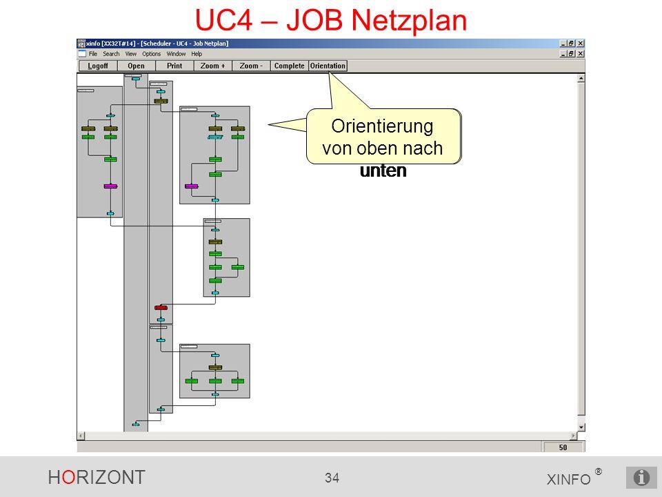 HORIZONT 34 XINFO ® UC4 – JOB Netzplan Orientierung von oben nach unten