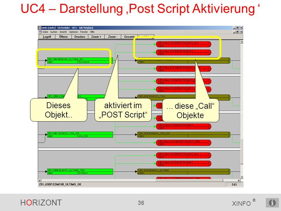 HORIZONT 36 XINFO ® UC4 – Darstellung 'Post Script Aktivierung ' Dieses Objekt.....
