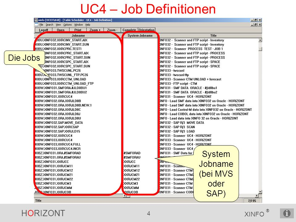HORIZONT 4 XINFO ® UC4 – Job Definitionen Die Jobs System Jobname (bei MVS oder SAP)