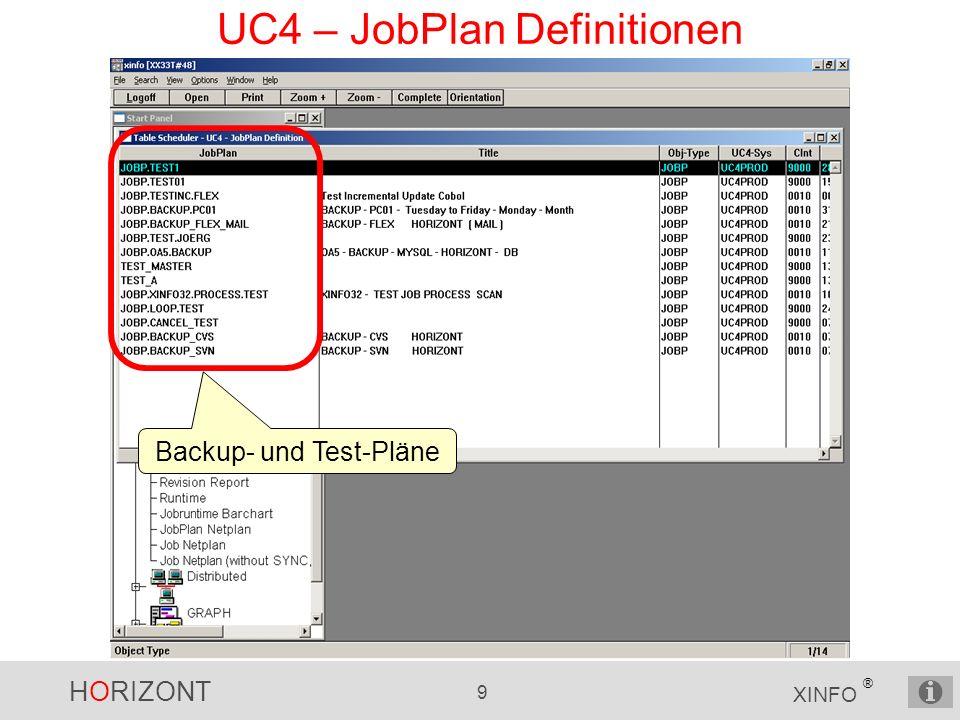 HORIZONT 9 XINFO ® UC4 – JobPlan Definitionen Backup- und Test-Pläne