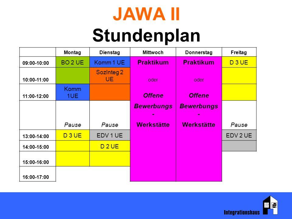 JAWA II Stundenplan MontagDienstagMittwochDonnerstagFreitag 09:00-10:00 BO 2 UEKomm 1 UE Praktikum D 3 UE 10:00-11:00 SozInteg 2 UE oder 11:00-12:00 K
