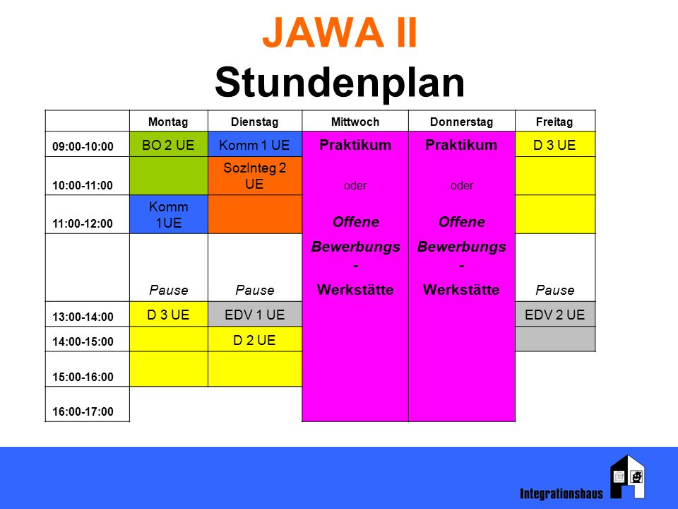 JAWA II Stundenplan MontagDienstagMittwochDonnerstagFreitag 09:00-10:00 BO 2 UEKomm 1 UE Praktikum D 3 UE 10:00-11:00 SozInteg 2 UE oder 11:00-12:00 Komm 1UE Offene Bewerbungs - Pause Werkstätte Pause 13:00-14:00 D 3 UEEDV 1 UE EDV 2 UE 14:00-15:00 D 2 UE 15:00-16:00 16:00-17:00