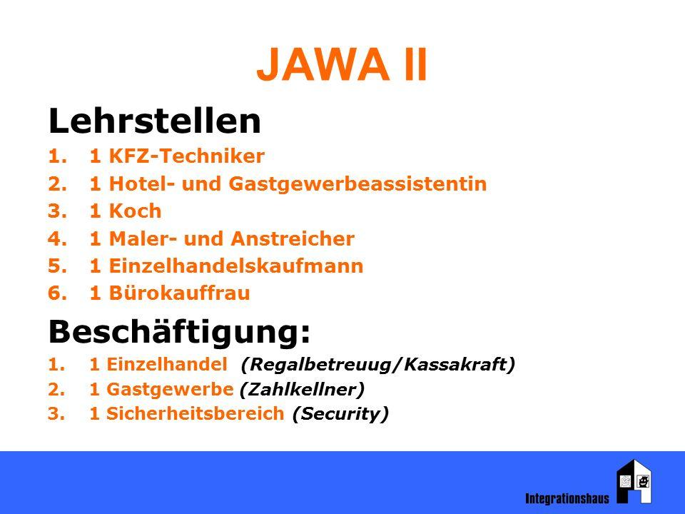 JAWA II Lehrstellen 1.1 KFZ-Techniker 2.1 Hotel- und Gastgewerbeassistentin 3.1 Koch 4.1 Maler- und Anstreicher 5.1 Einzelhandelskaufmann 6.1 Bürokauf