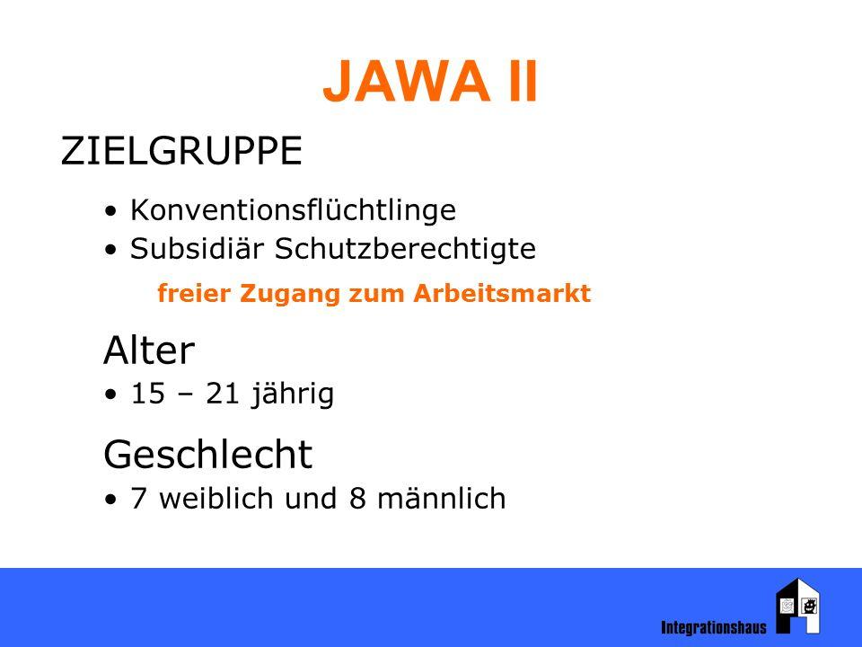 JAWA II ZIELGRUPPE Konventionsflüchtlinge Subsidiär Schutzberechtigte freier Zugang zum Arbeitsmarkt Alter 15 – 21 jährig Geschlecht 7 weiblich und 8 männlich