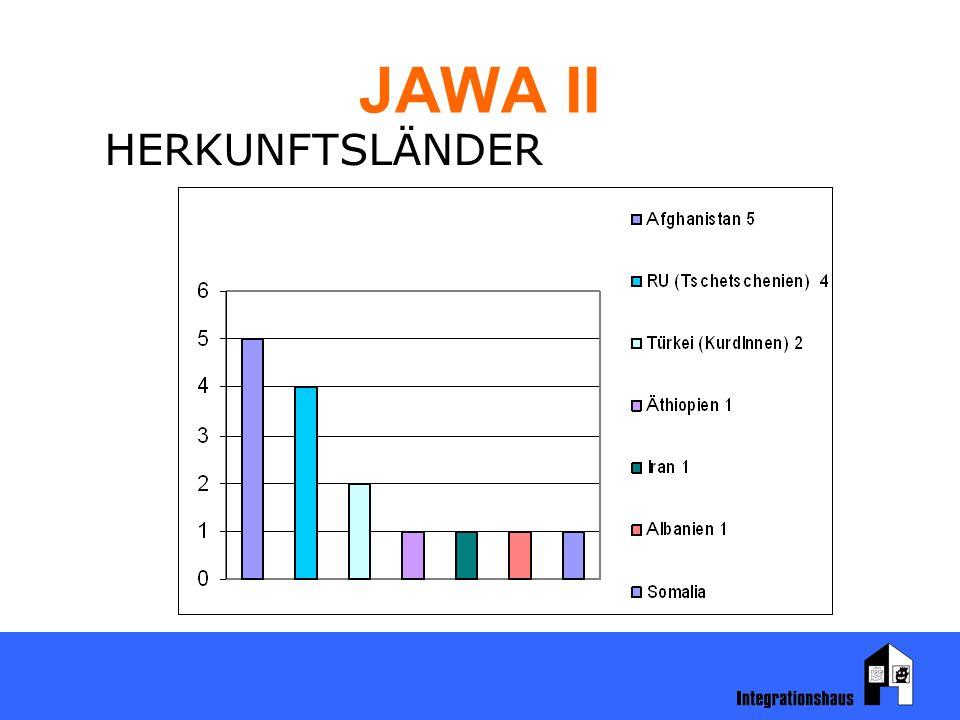 JAWA II HERKUNFTSLÄNDER