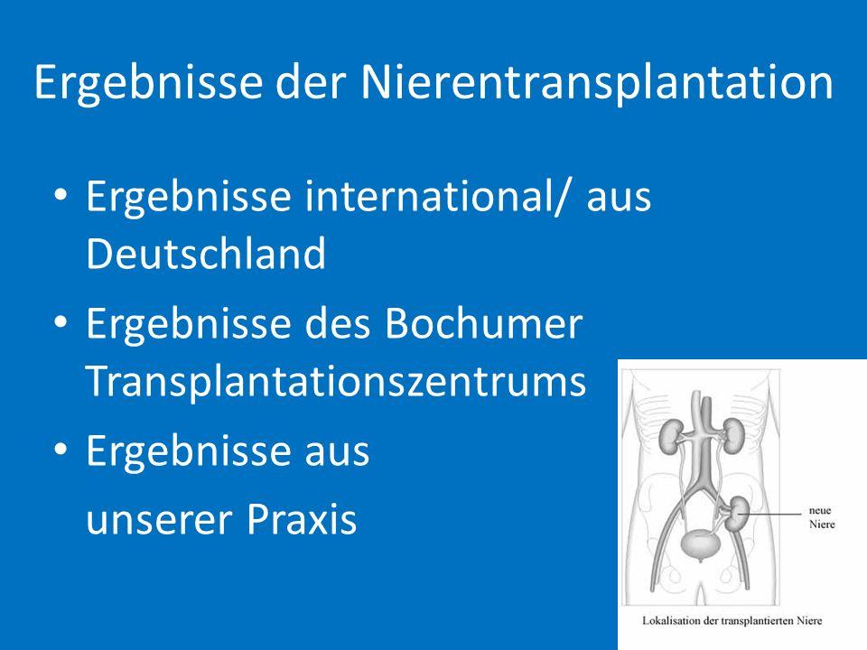 Nierentransplantation 1 Jahres-Transplantatfunktionsrate 88% 5 Jahres-Transplantatfunktionsrate 83% Nieren- und Pankreastransplantation 1 Jahrestransplantatfunktionsrate Niere 89% 1 Jahrestransplantatfunktionsrate Pankreas 86% 5 Jahrestransplantatfunktionsrate Niere 82% 5 Jahrestransplantatfunktionsrate Pankreas 79%